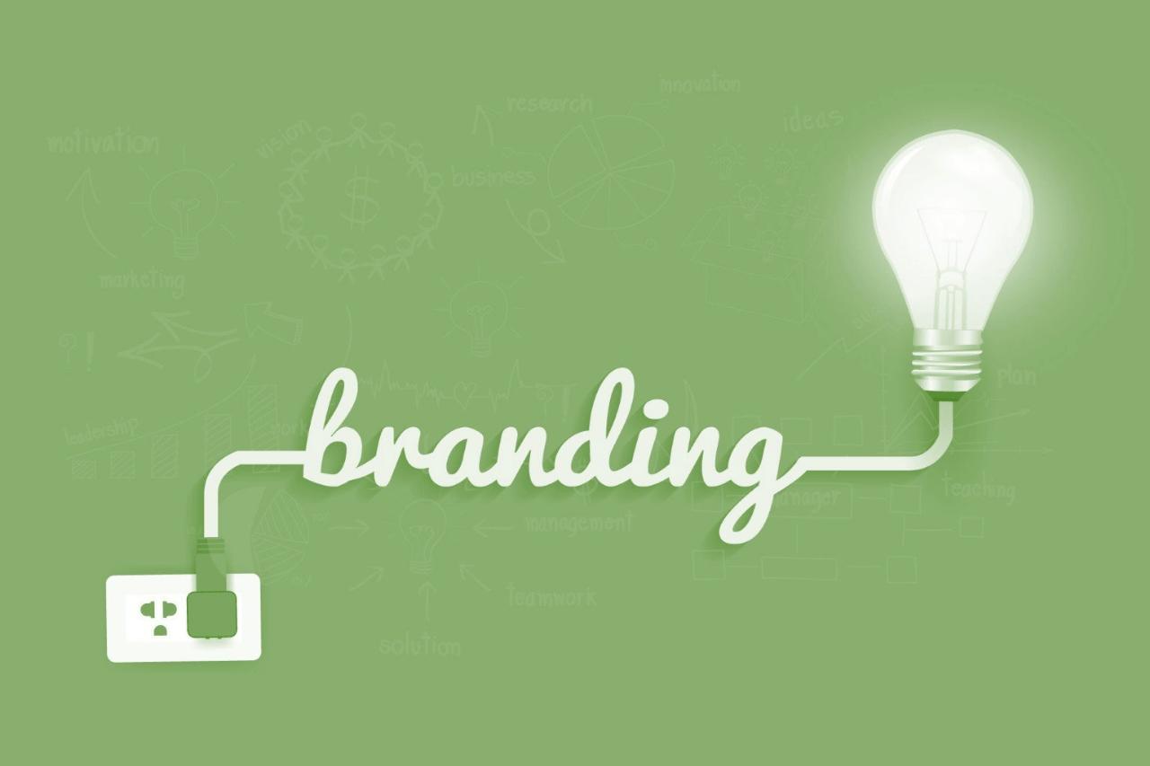 Different Types of Branding